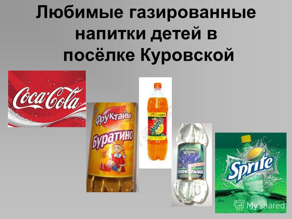 Любимые газированные напитки детей в посёлке Куровской