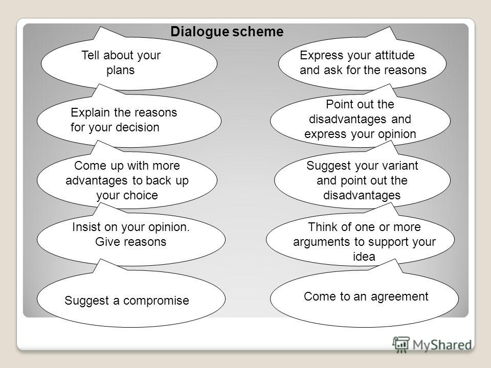 Dialogue scheme Tell about your plans Explain the reasons for your decision Come up with more advantages to back up your choice Insist on your opinion. Give reasons Suggest a compromise Express your attitude and ask for the reasons Point out the disa