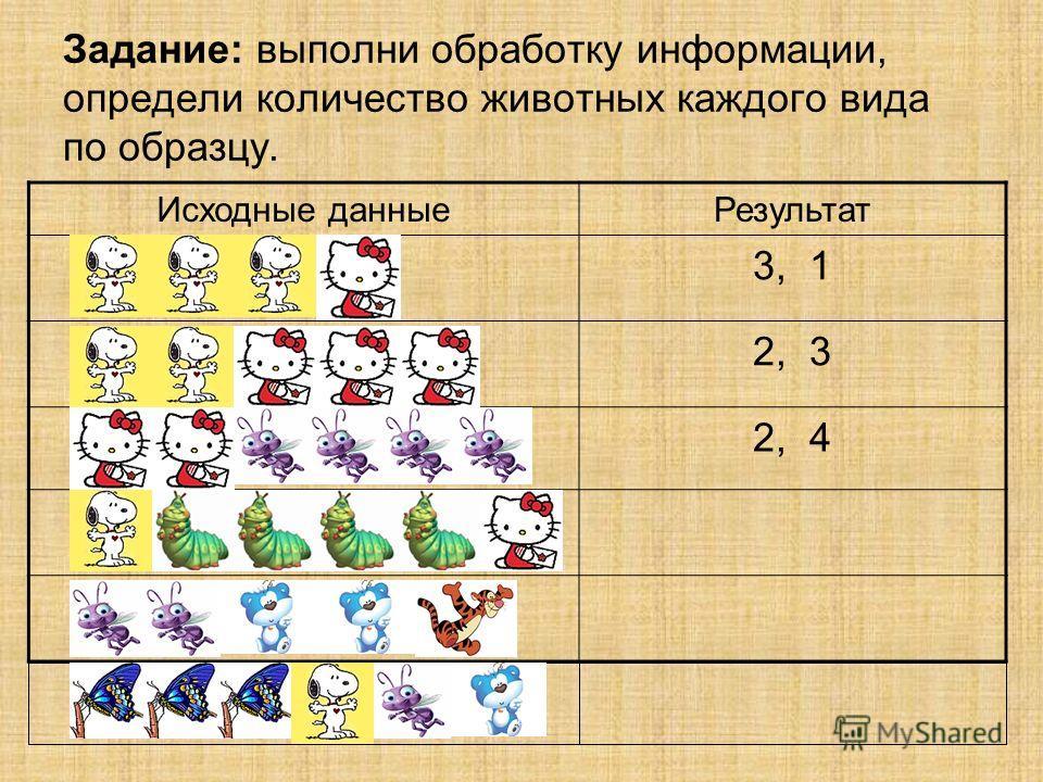 Задание: выполни обработку информации, определи количество животных каждого вида по образцу. Исходные данныеРезультат 3, 1 2, 3 2, 4