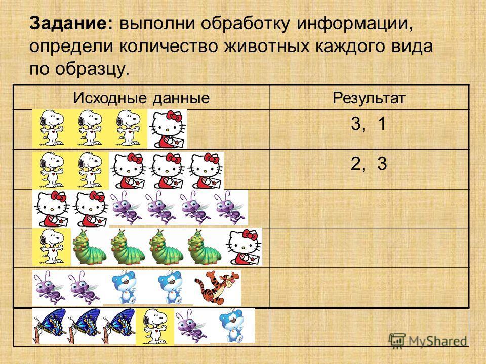 Задание: выполни обработку информации, определи количество животных каждого вида по образцу. Исходные данныеРезультат 3, 1 2, 3