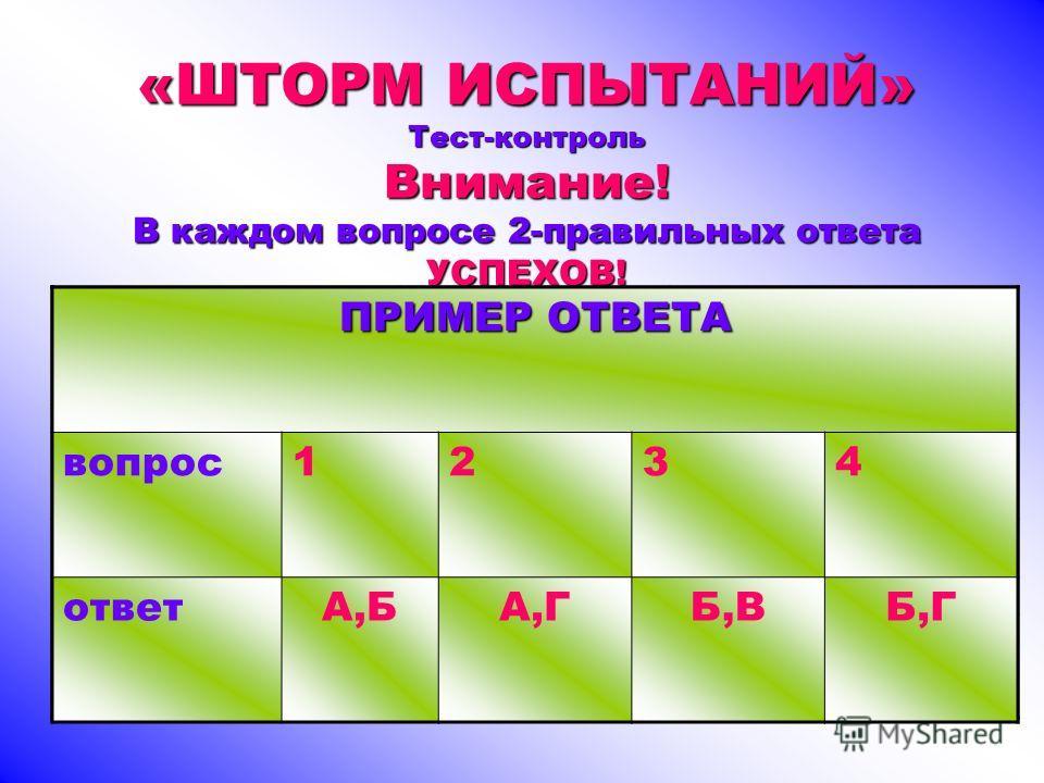 «ШТОРМ ИСПЫТАНИЙ» Тест-контроль Внимание! В каждом вопросе 2-правильных ответа УСПЕХОВ! 1,2-задание3-задание4-задание 4-вопроса. «УДОВЛЕТВОРИТЕЛЬНО » 6-вопросов. «ХОРОШО» 8-вопросов.«ОТЛИЧНО» ПРИМЕР ОТВЕТА вопрос1234 ответА,БА,ГБ,ВБ,Г