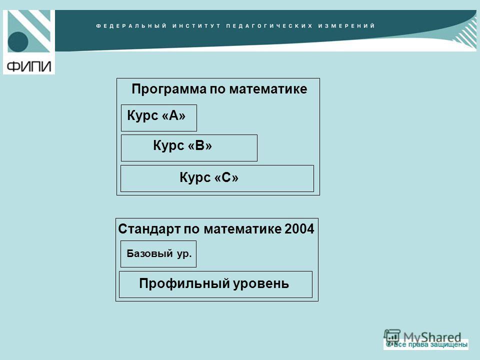 Программа по математике Курс «А» Курс «В» Курс «C» Стандарт по математике 2004 Базовый ур. Профильный уровень