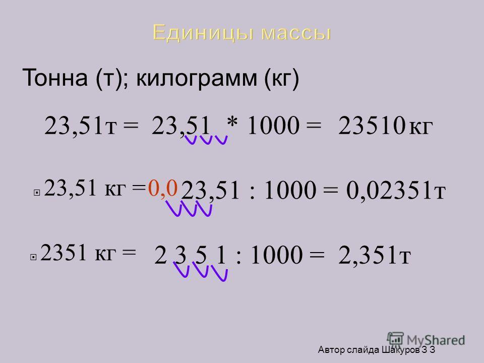 Тонна ( т ); килограмм ( кг ); грамм ( г ); миллиграмм ( мг ). 1 т = 1* 1000 = 1000 кг 1 г = 1 : 1000 = 0,001 кг 1 мг = 1 : 1 000 000 = 0,000 001 кг 1 кг = 1 : 1000 = 0,001 т 1 кг = 1 * 1000 = 1000 г 1 кг = 1 * 1 000 000 = 1 000 000 мг