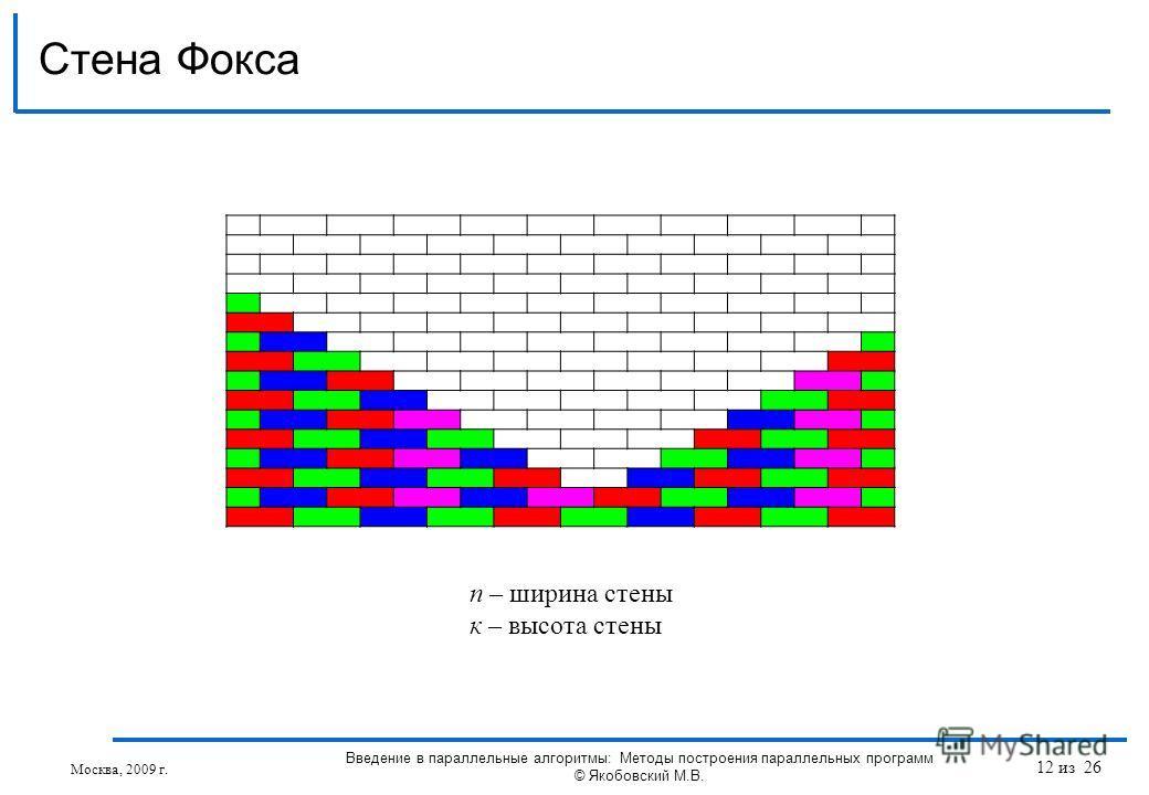 Стена Фокса Москва, 2009 г. Введение в параллельные алгоритмы: Методы построения параллельных программ © Якобовский М.В. n – ширина стены к – высота стены 12 из 26