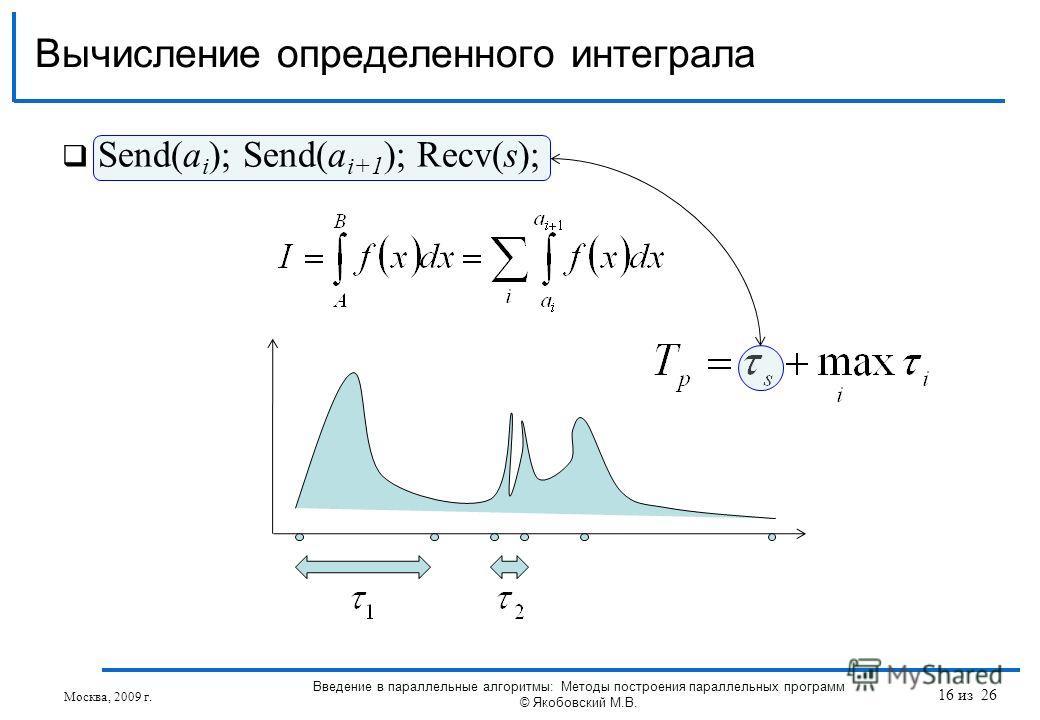 Send(a i ); Send(a i+1 ); Recv(s); Вычисление определенного интеграла Москва, 2009 г. Введение в параллельные алгоритмы: Методы построения параллельных программ © Якобовский М.В. 16 из 26