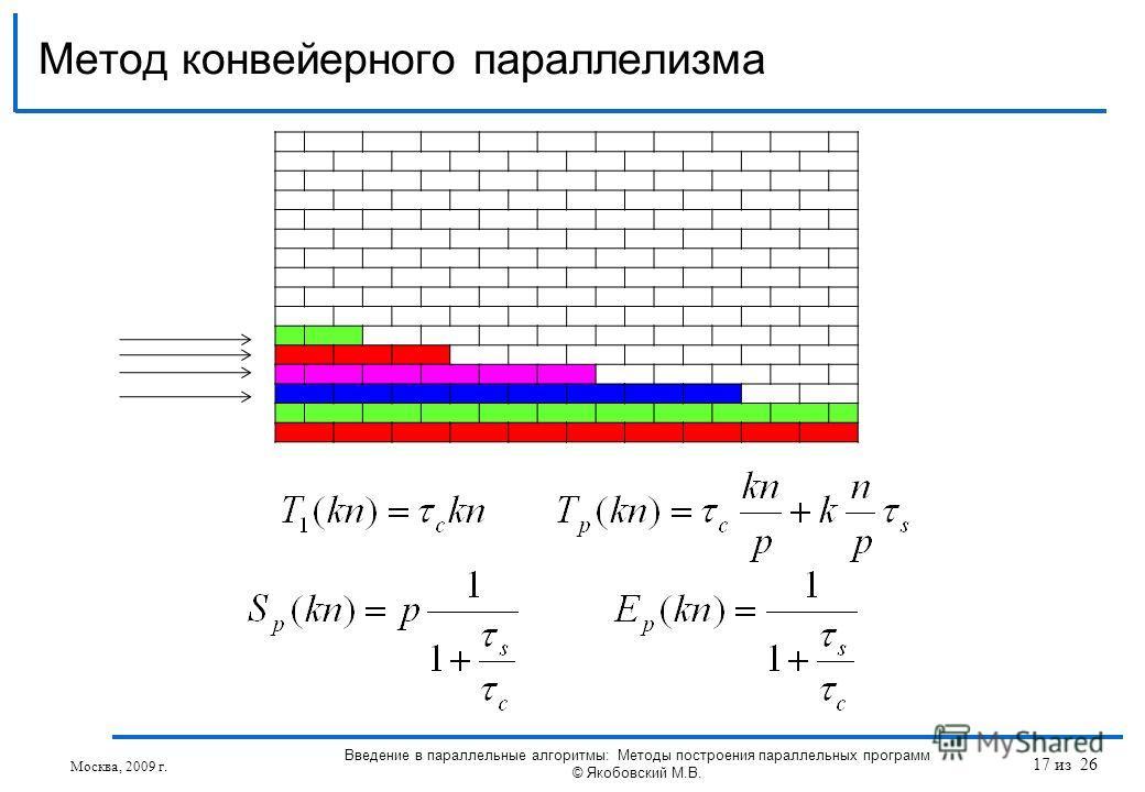 Метод конвейерного параллелизма Москва, 2009 г. Введение в параллельные алгоритмы: Методы построения параллельных программ © Якобовский М.В. 17 из 26