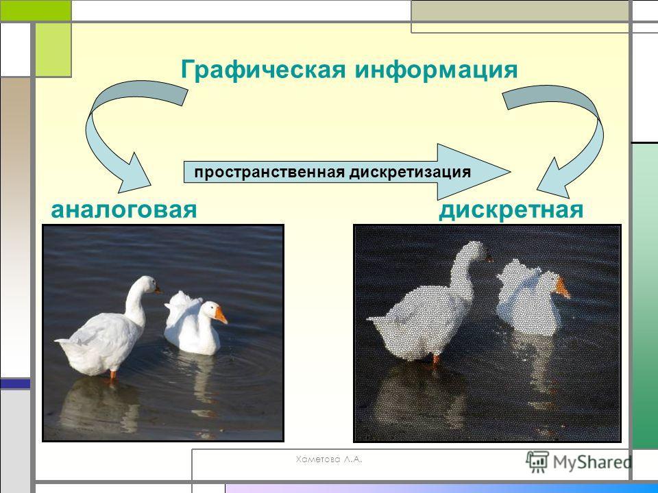 Хаметова Л.А. Графическая информация аналоговаядискретная пространственная дискретизация
