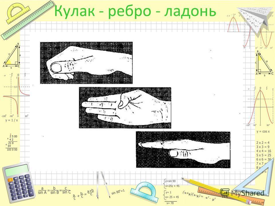 Кулак - ребро - ладонь