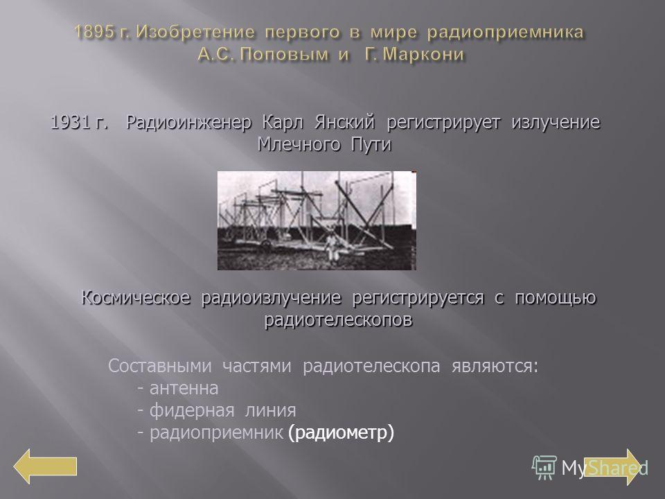 1931 г. Радиоинженер Карл Янский регистрирует излучение Млечного Пути Космическое радиоизлучение регистрируется с помощью радиотелескопов Составными частями радиотелескопа являются: - антенна - фидерная линия - радиоприемник (радиометр)