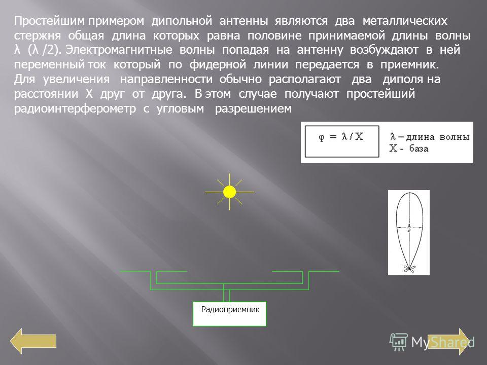 Простейшим примером дипольной антенны являются два металлических стержня общая длина которых равна половине принимаемой длины волны λ (λ /2). Электромагнитные волны попадая на антенну возбуждают в ней переменный ток который по фидерной линии передает