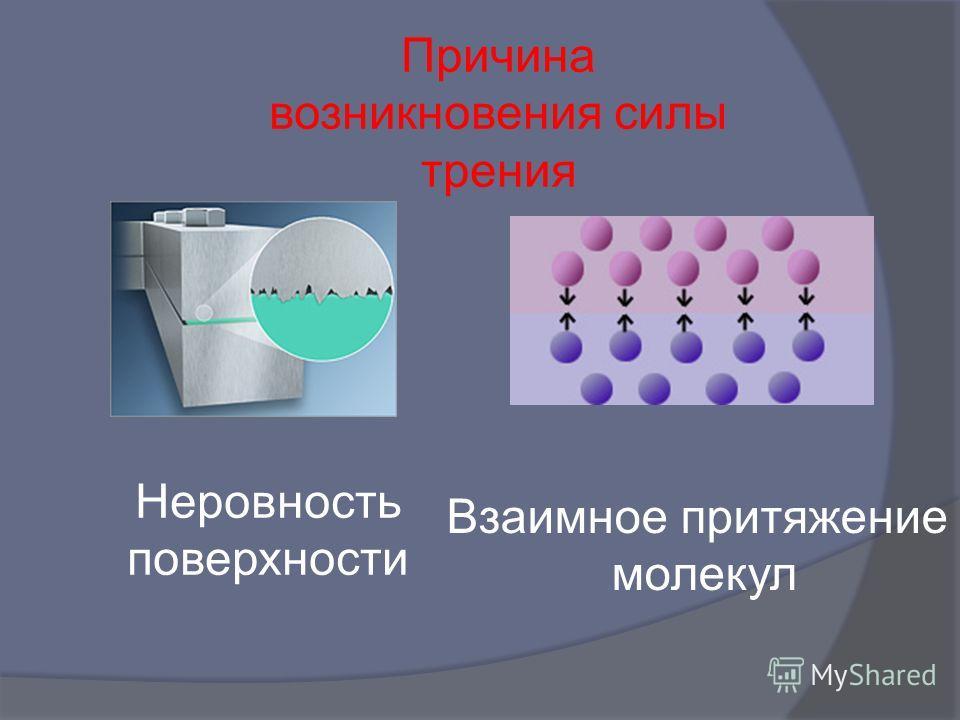 Причина возникновения силы трения Неровность поверхности Взаимное притяжение молекул