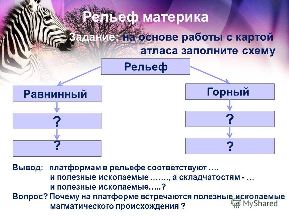 Рельеф материка Задание: на основе работы с картой атласа заполните схему Рельеф Горный ? Равнинный ? ? ? Вывод: платформам в рельефе соответствуют …. и полезные ископаемые ……., а складчатостям - … и полезные ископаемые…..? Вопрос? Почему на платформ