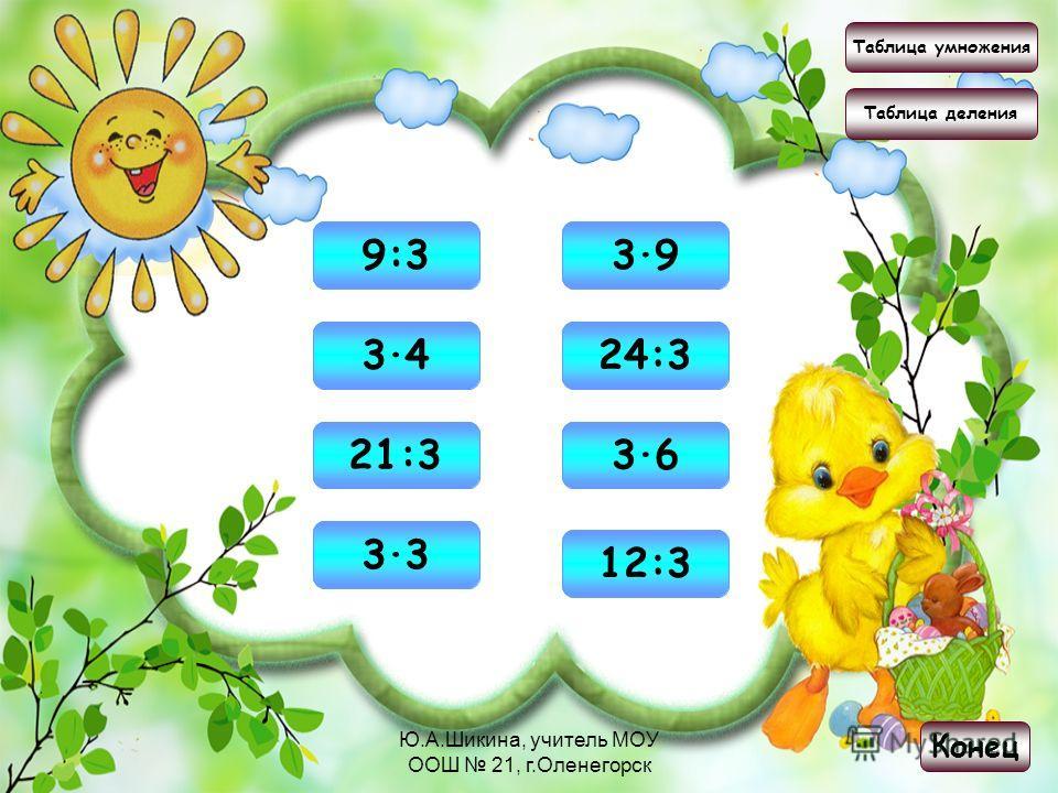 Ю.А.Шикина, учитель МОУ ООШ 21, г.Оленегорск Таблица умножения Таблица деления Конец 93·33·3 123·43·4 183·63·6 273·93·939:3 412:3 721:3 824:3