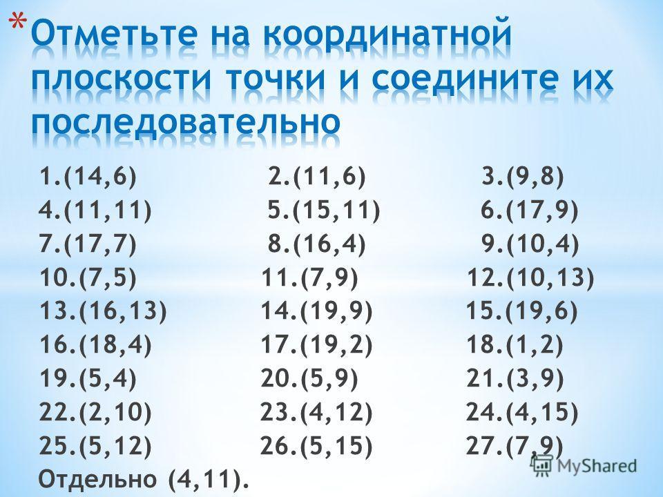 1.(14,6) 2.(11,6) 3.(9,8) 4.(11,11) 5.(15,11) 6.(17,9) 7.(17,7) 8.(16,4) 9.(10,4) 10.(7,5) 11.(7,9) 12.(10,13) 13.(16,13) 14.(19,9) 15.(19,6) 16.(18,4) 17.(19,2) 18.(1,2) 19.(5,4) 20.(5,9) 21.(3,9) 22.(2,10) 23.(4,12) 24.(4,15) 25.(5,12) 26.(5,15) 27