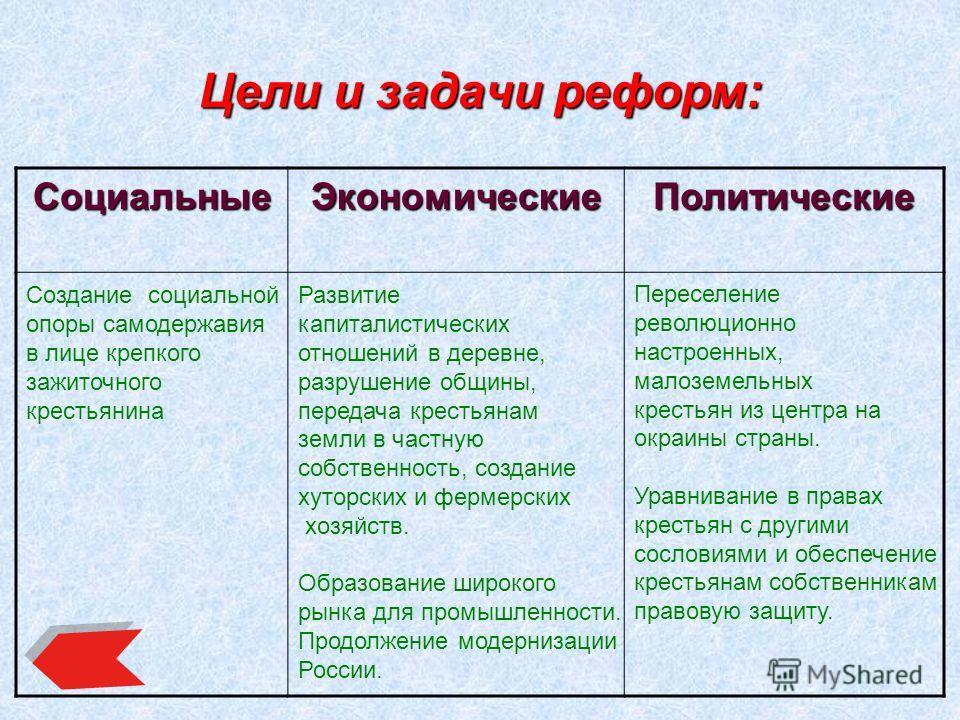 Работа с документом 1 работая с документом и используя знания по истории, выделить основные задачи столыпинских реформ /социальные, экономические, политические/ к таблице к документу