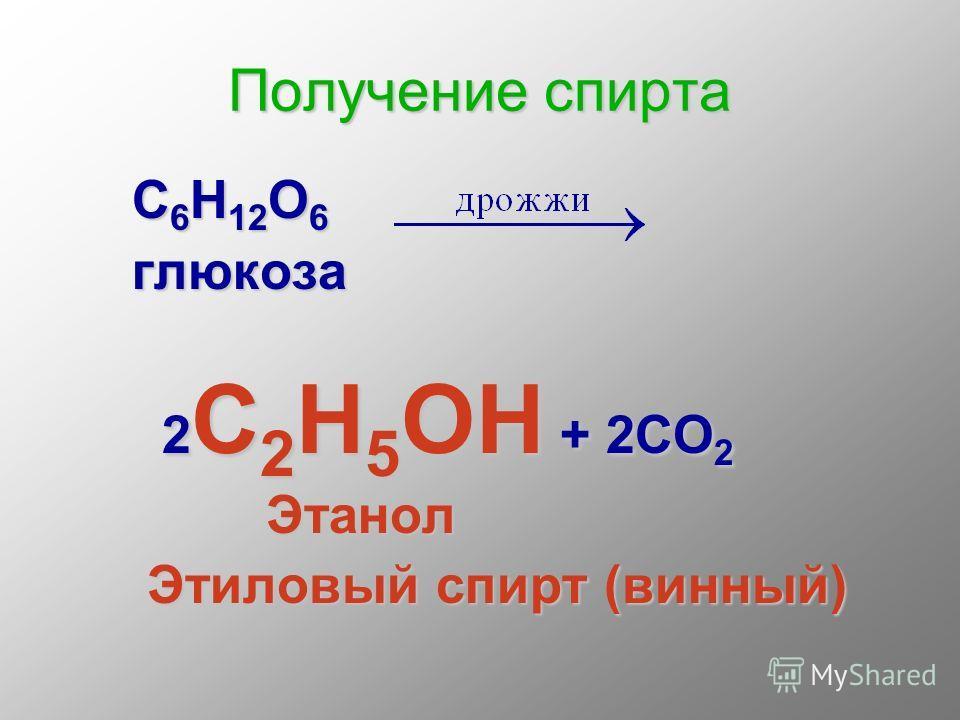 Получение спирта С 6 Н 12 О 6 С 6 Н 12 О 6 глюкоза глюкоза 2 С 2 Н 5 ОН + 2СО 2 2 С 2 Н 5 ОН + 2СО 2 Этанол Этанол Этиловый спирт (винный) Этиловый спирт (винный)