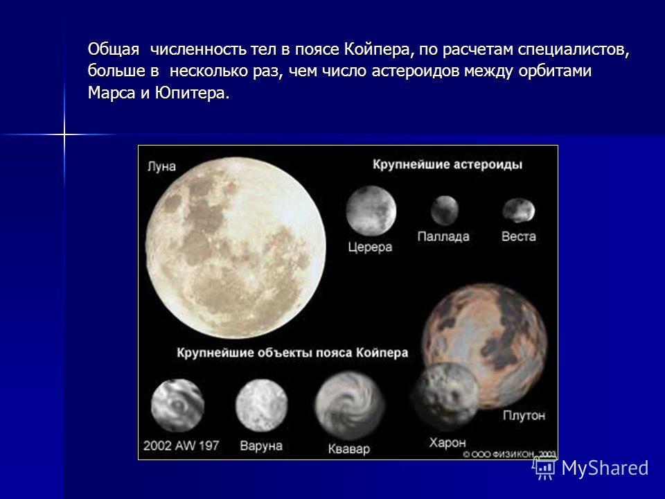 Общая численность тел в поясе Койпера, по расчетам специалистов, больше в несколько раз, чем число астероидов между орбитами Марса и Юпитера.