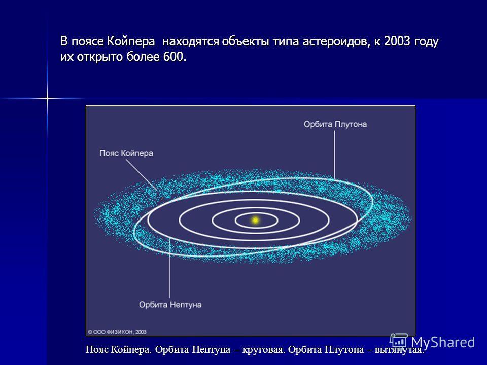 В поясе Койпера находятся объекты типа астероидов, к 2003 году их открыто более 600. Пояс Койпера. Орбита Нептуна – круговая. Орбита Плутона – вытянутая.