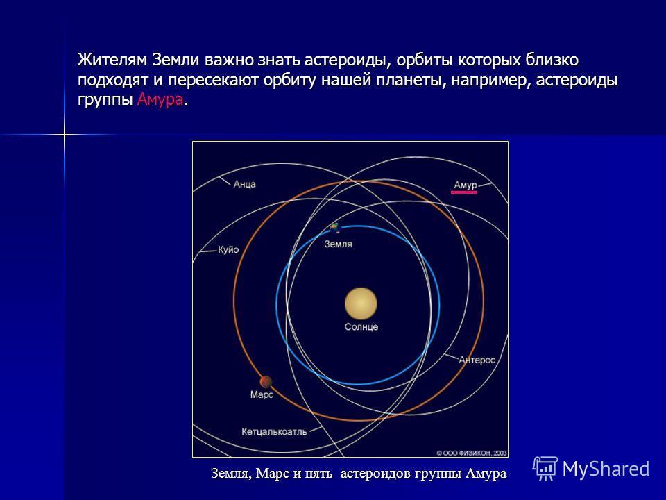 Жителям Земли важно знать астероиды, орбиты которых близко подходят и пересекают орбиту нашей планеты, например, астероиды группы Амура. Земля, Марс и пять астероидов группы Амура