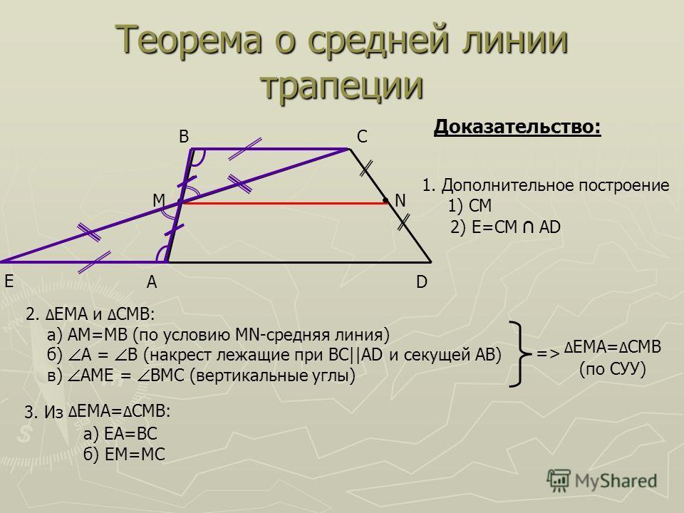 Теорема о средней линии трапеции AD BC MN Доказательство: Е 1. Дополнительное построение 1) CM 2. Δ EMA и Δ CMB: а) AM=MB (по условию MN-средняя линия) б) A = B (накрест лежащие при BC||AD и секущей AB) в) AME = BMC (вертикальные углы) 2) E=CM AD =>=