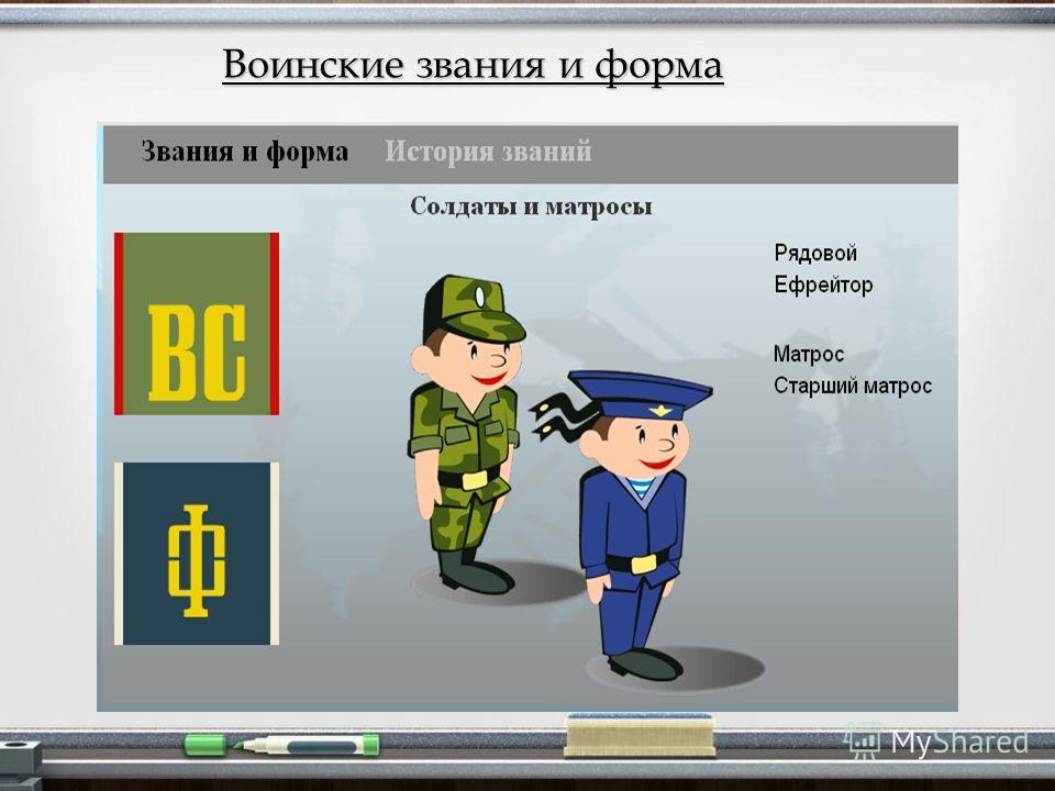 Воинские звания и форма