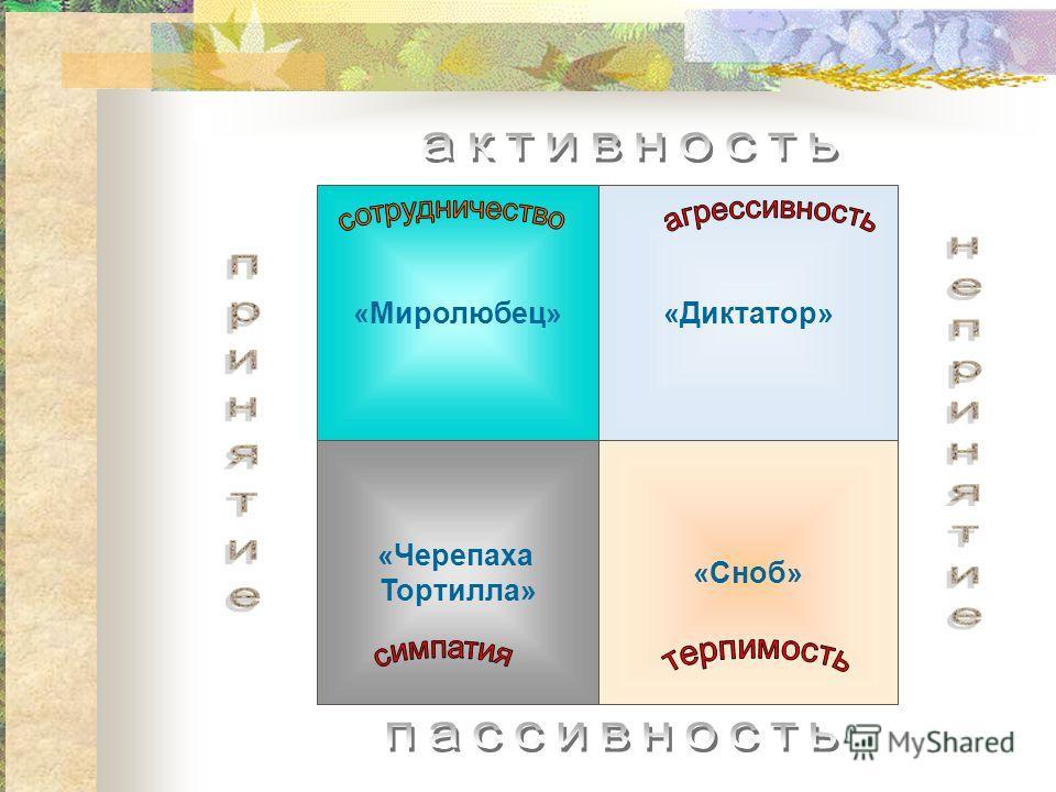 «Миролюбец» «Черепаха Тортилла» «Диктатор» «Сноб»