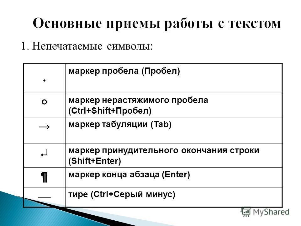 1. Непечатаемые символы: маркер пробела (Пробел) маркер нерастяжимого пробела (Ctrl+Shift+Пробел) маркер табуляции (Tab) маркер принудительного окончания строки (Shift+Enter) ¶ маркер конца абзаца (Enter) тире (Ctrl+Серый минус)