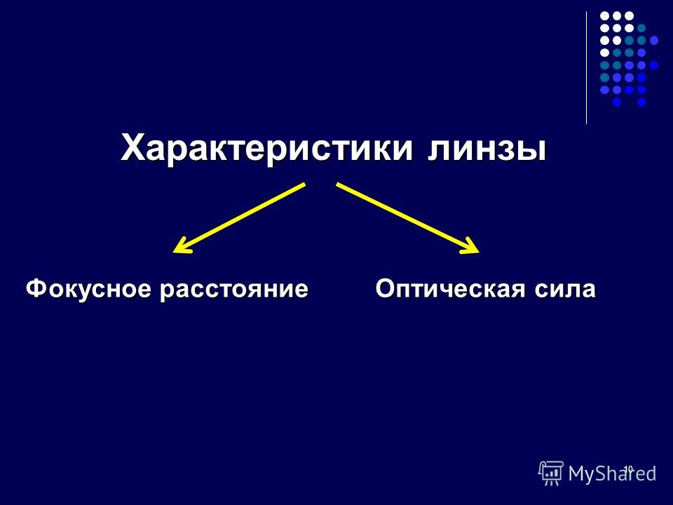 10 Характеристики линзы Фокусное расстояние Оптическая сила