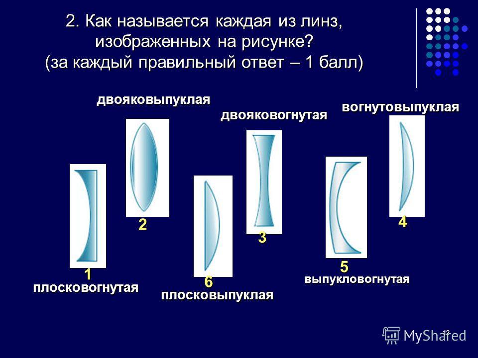 12 2. Как называется каждая из линз, изображенных на рисунке? (за каждый правильный ответ – 1 балл) 1 2 3 4 5 6 плосковогнутаядвояковыпуклаяплосковыпуклая двояковогнутая выпукловогнутая вогнутовыпуклая