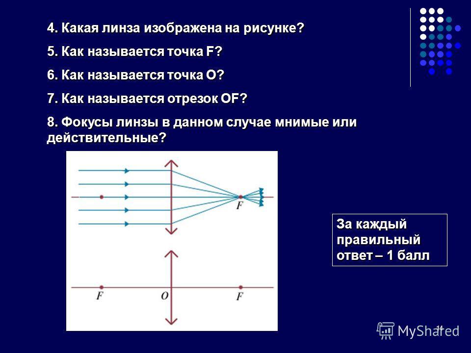 14 4. Какая линза изображена на рисунке? 5. Как называется точка F? 6. Как называется точка О? 7. Как называется отрезок OF? 8. Фокусы линзы в данном случае мнимые или действительные? За каждый правильный ответ – 1 балл