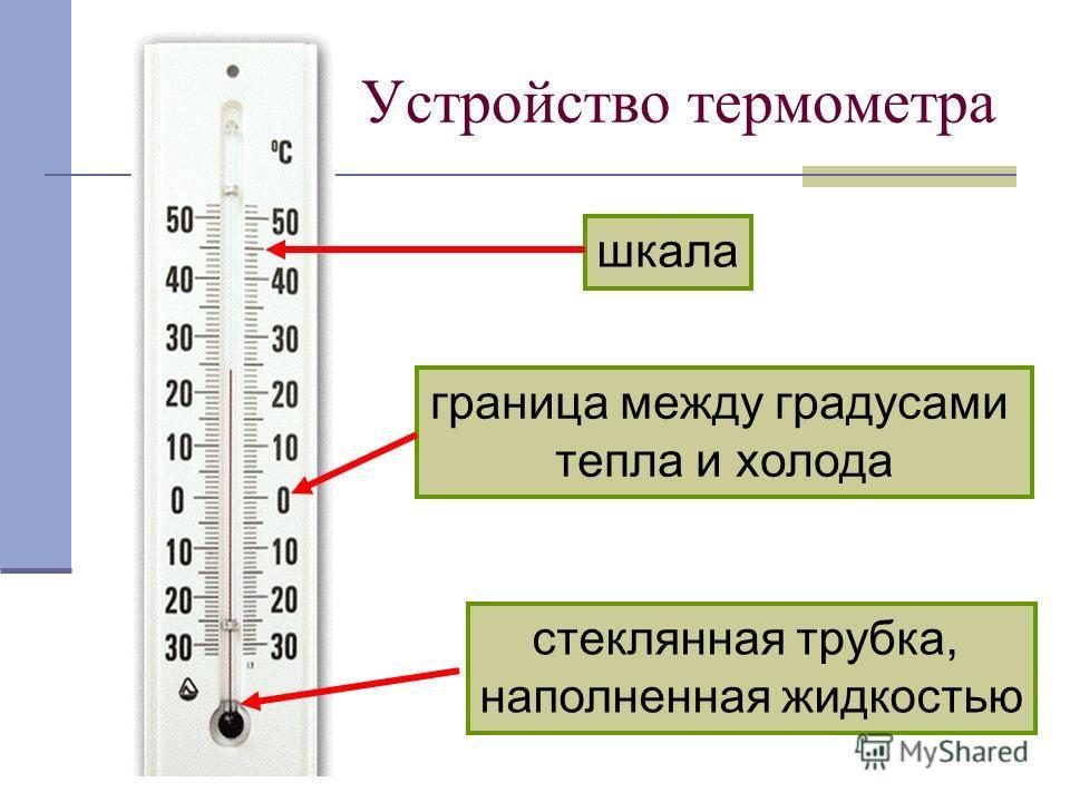Устройство термометра стеклянная трубка, наполненная жидкостью шкала граница между градусами тепла и холода