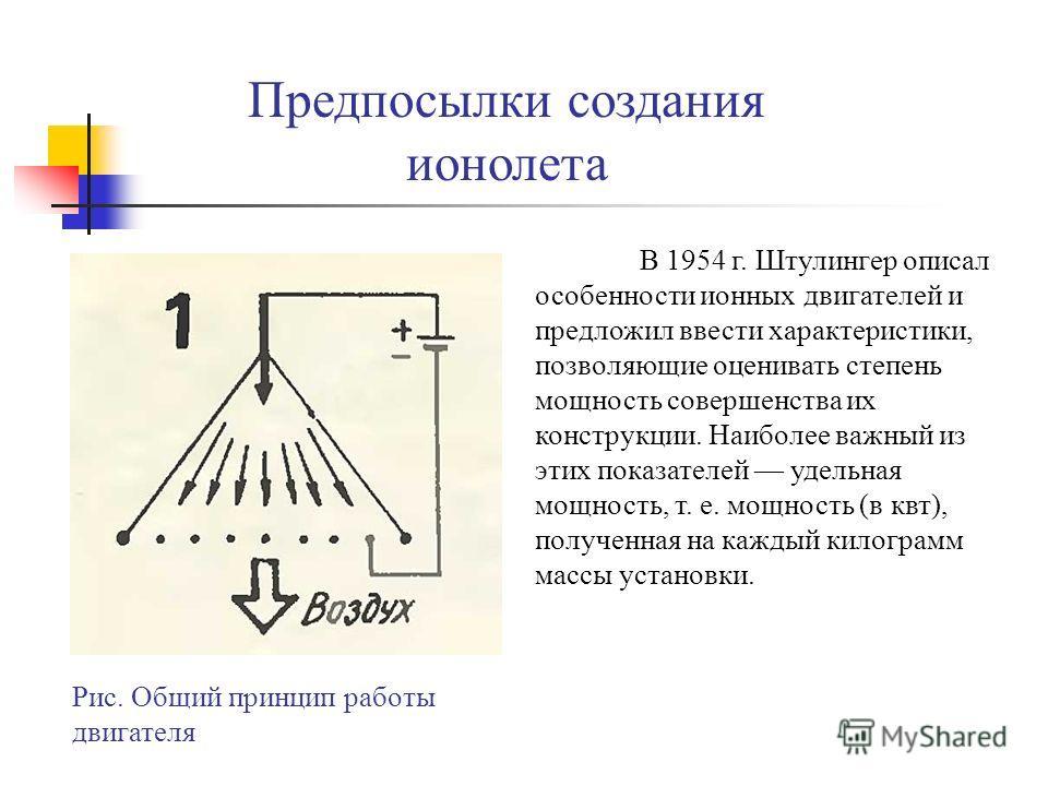 Предпосылки создания ионолета В 1954 г. Штулингер описал особенности ионных двигателей и предложил ввести характеристики, позволяющие оценивать степень мощность совершенства их конструкции. Наиболее важный из этих показателей удельная мощность, т. е.
