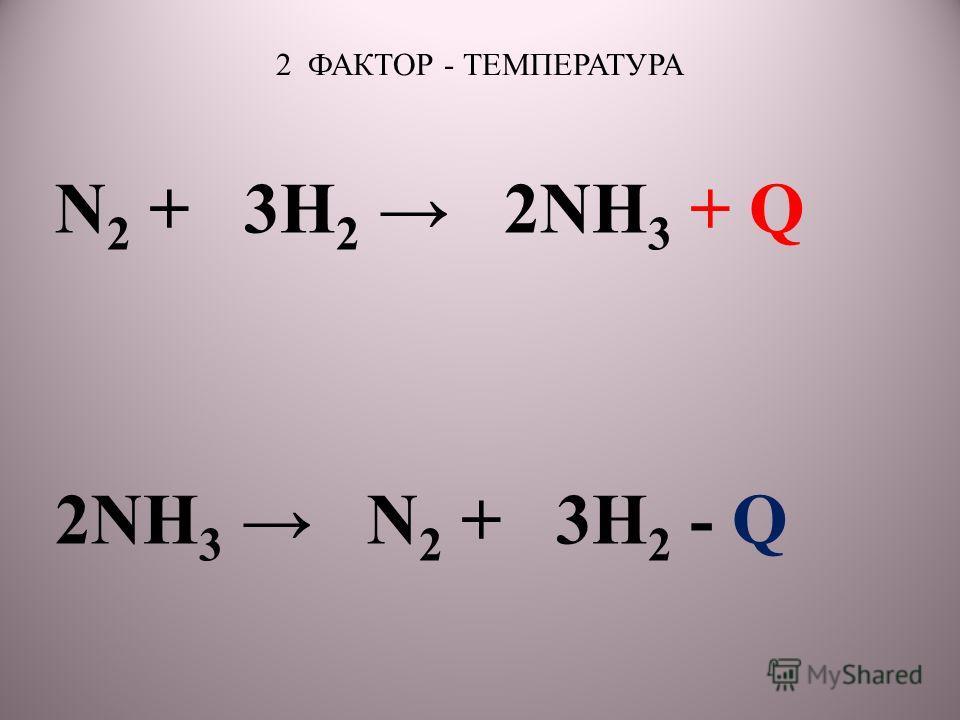 2 ФАКТОР - ТЕМПЕРАТУРА N 2 + 3H 2 2NH 3 + Q 2NH 3 N 2 + 3H 2 - Q