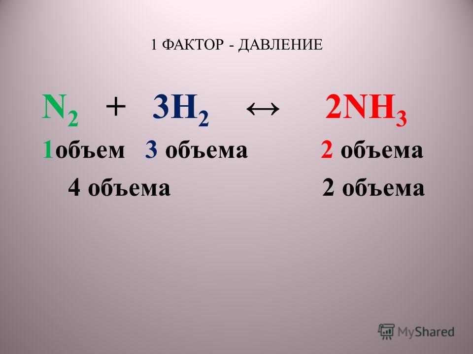 N 2 + 3H 2 2NH 3 1объем 3 объема 2 объема 4 объема 2 объема 1 ФАКТОР - ДАВЛЕНИЕ