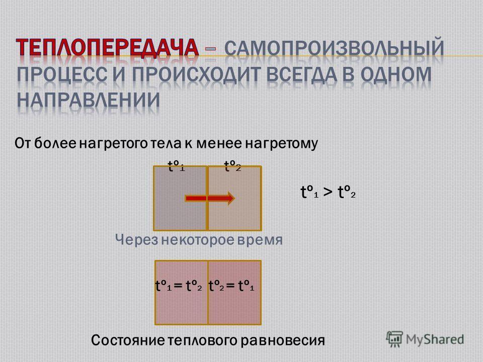 От более нагретого тела к менее нагретому tº 1 tº 2 tº 1 > tº 2 Через некоторое время tº 1 = tº 2 tº 2 = tº 1 Состояние теплового равновесия