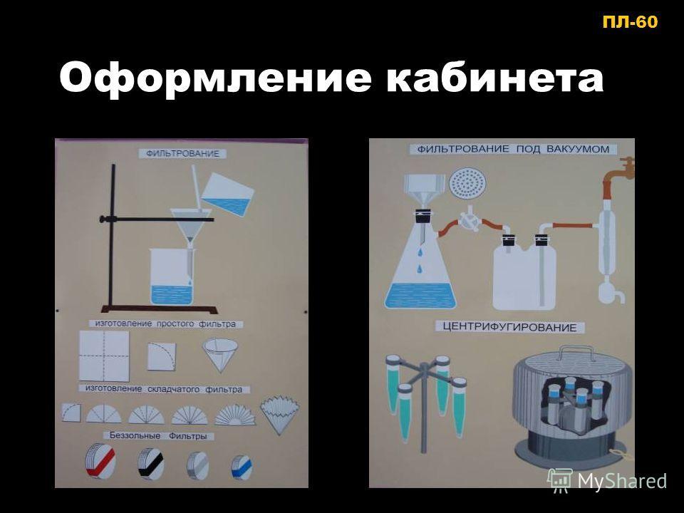 Оформление кабинета ПЛ-60