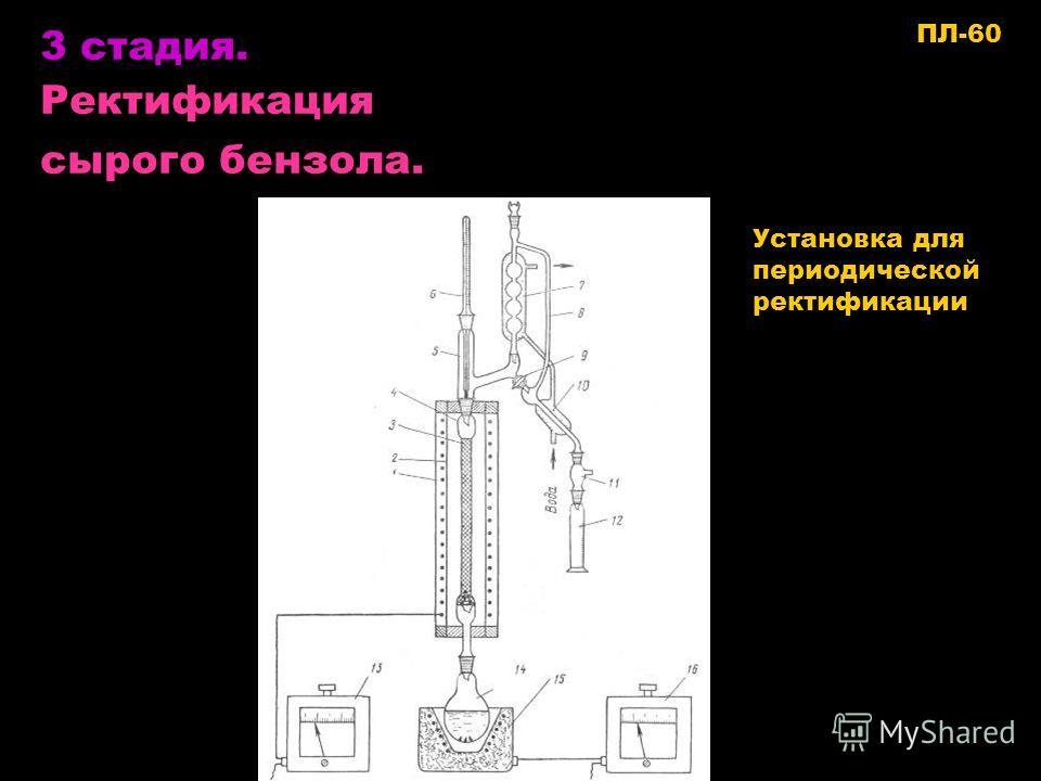 3 стадия. Ректификация сырого бензола. Установка для периодической ректификации ПЛ-60