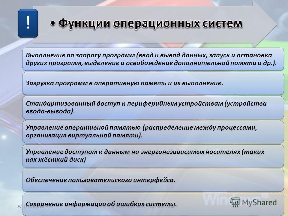 Алиакберова А.А.МКОУ