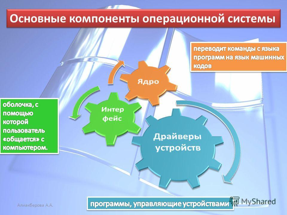 Алиакберова А.А.МКОУ Осыпнобугорская СОШ Основные компоненты операционной системы