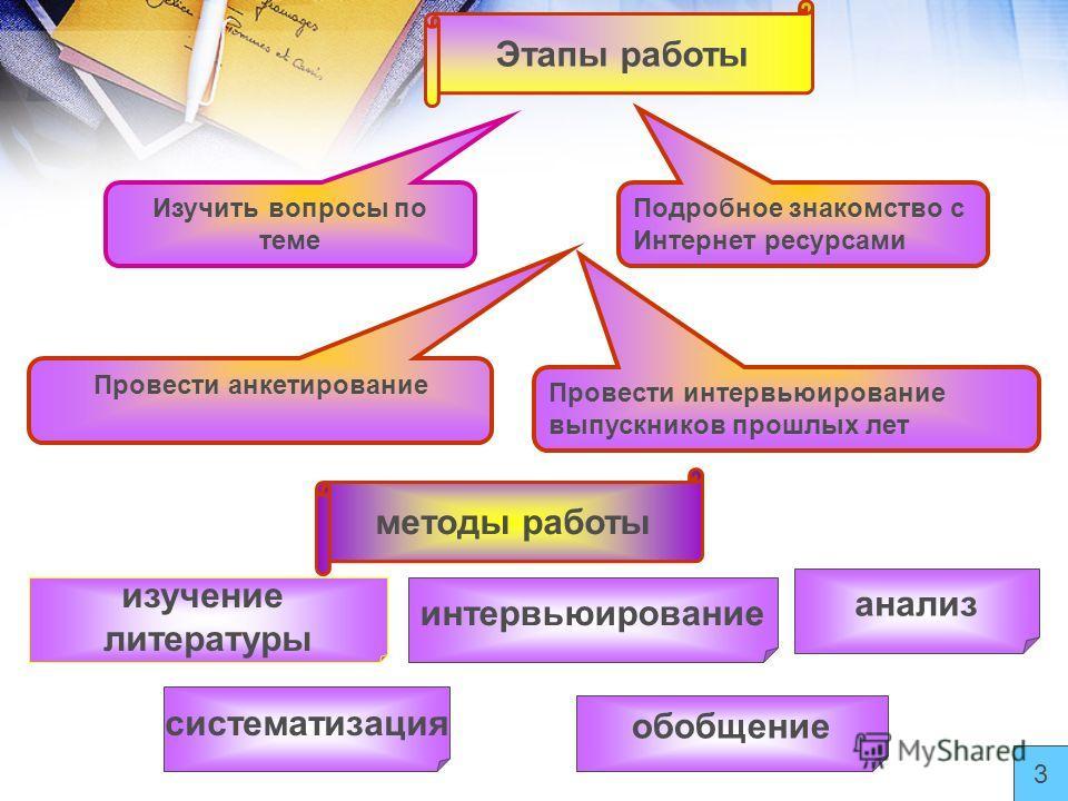 вопросы на английском по теме знакомство с