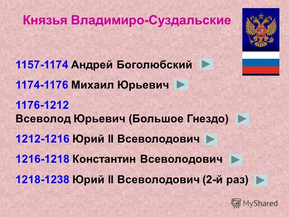 1150-1154 Изяслав II Мстиславич 1150-1154 Вячеслав Владимирович 1154 Ростислав I Мстиславич 1154-1155(?) Изяслав III Давыдович 1155-1157 Юрий Владимирович Долгорукий (3-й раз)