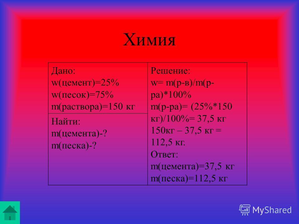 Химия Дано: w(цемент)=25% w(песок)=75% m(раствора)=150 кг Решение: w= m(р-в)/m(р- ра)*100% m(р-ра)= (25%*150 кг)/100%= 37,5 кг 150кг – 37,5 кг = 112,5 кг. Ответ: m(цемента)=37,5 кг m(песка)=112,5 кг Найти: m(цемента)-? m(песка)-?