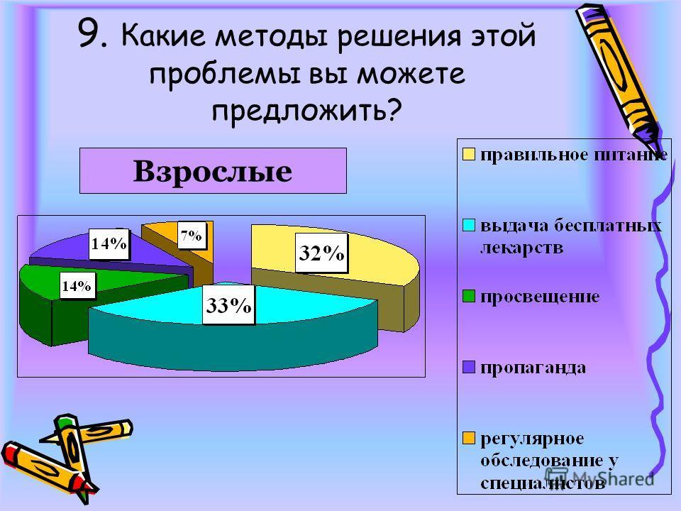 9. Какие методы решения этой проблемы вы можете предложить? Взрослые