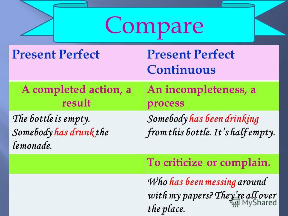 Present PerfectPresent Perfect Continuous A completed action, a result An incompleteness, a process The bottle is empty. Somebody has drunk the lemonade. Somebody has been drinking from this bottle. Its half empty. To criticize or complain. Who has b