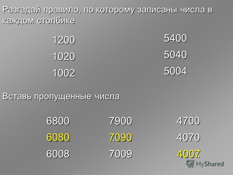 Разгадай правило, по которому записаны числа в каждом столбике Вставь пропущенные числа 1200 1020 100254005040 5004.... 7900 7009 6800 600847004070 6080 7090 4007
