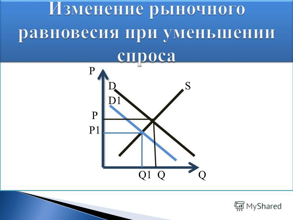 Р D S D1 P P1 Q1 Q Q