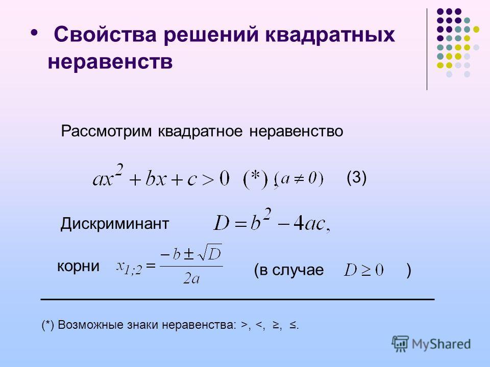 Рассмотрим квадратное неравенство (3) Дискриминант корни (в случае ) Свойства решений квадратных неравенств (*) Возможные знаки неравенства: >,