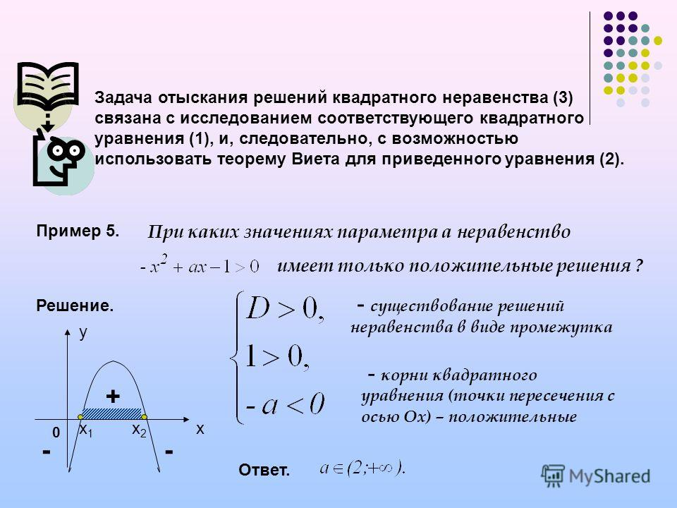 Задача отыскания решений квадратного неравенства (3) связана с исследованием соответствующего квадратного уравнения (1), и, следовательно, с возможностью использовать теорему Виета для приведенного уравнения (2). Пример 5. При каких значениях парамет