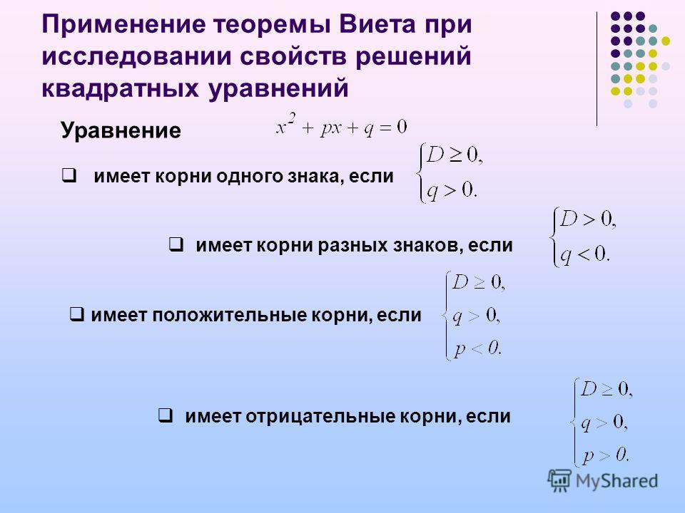 Применение теоремы Виета при исследовании свойств решений квадратных уравнений имеет корни одного знака, если имеет корни разных знаков, если имеет положительные корни, если имеет отрицательные корни, если Уравнение