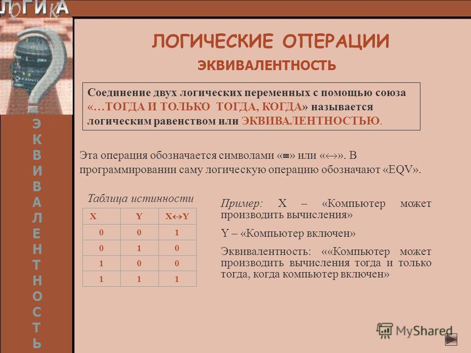 Х Y Х Y 001 010 100 111 Пример: Х – «Компьютер может производить вычисления» Y – «Компьютер включен» Эквивалентность: ««Компьютер может производить вычисления тогда и только тогда, когда компьютер включен» ЭКВИВАЛЕНТНОСТЬ Соединение двух логических п